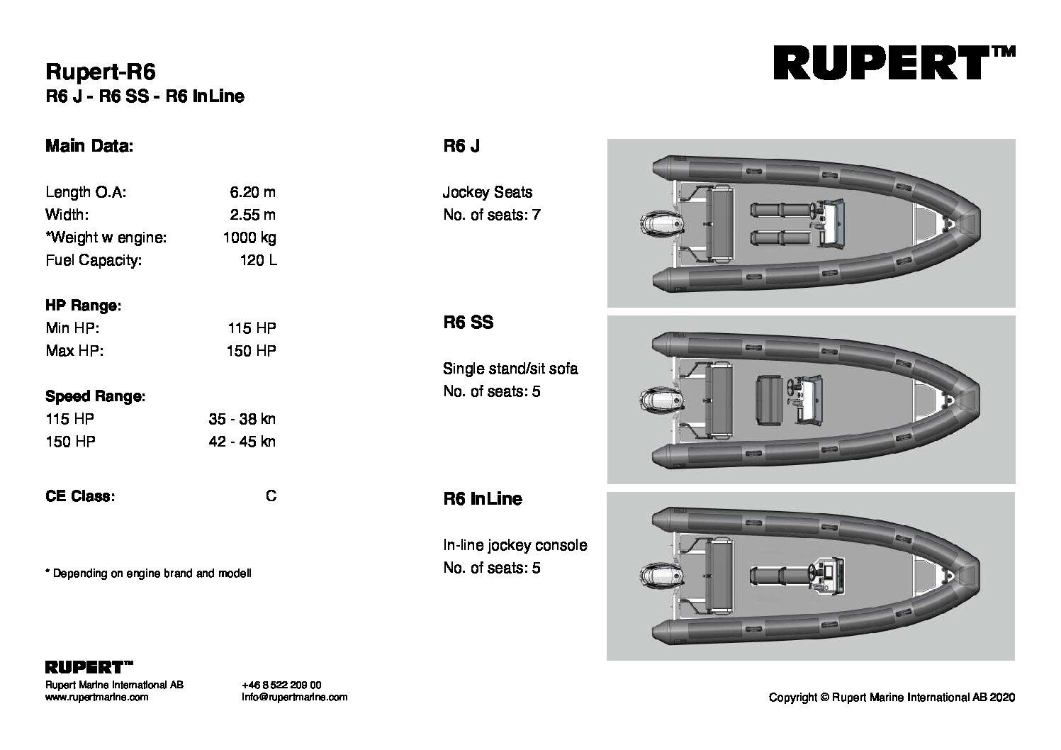 Rupert-R6-2020-spec-eqp