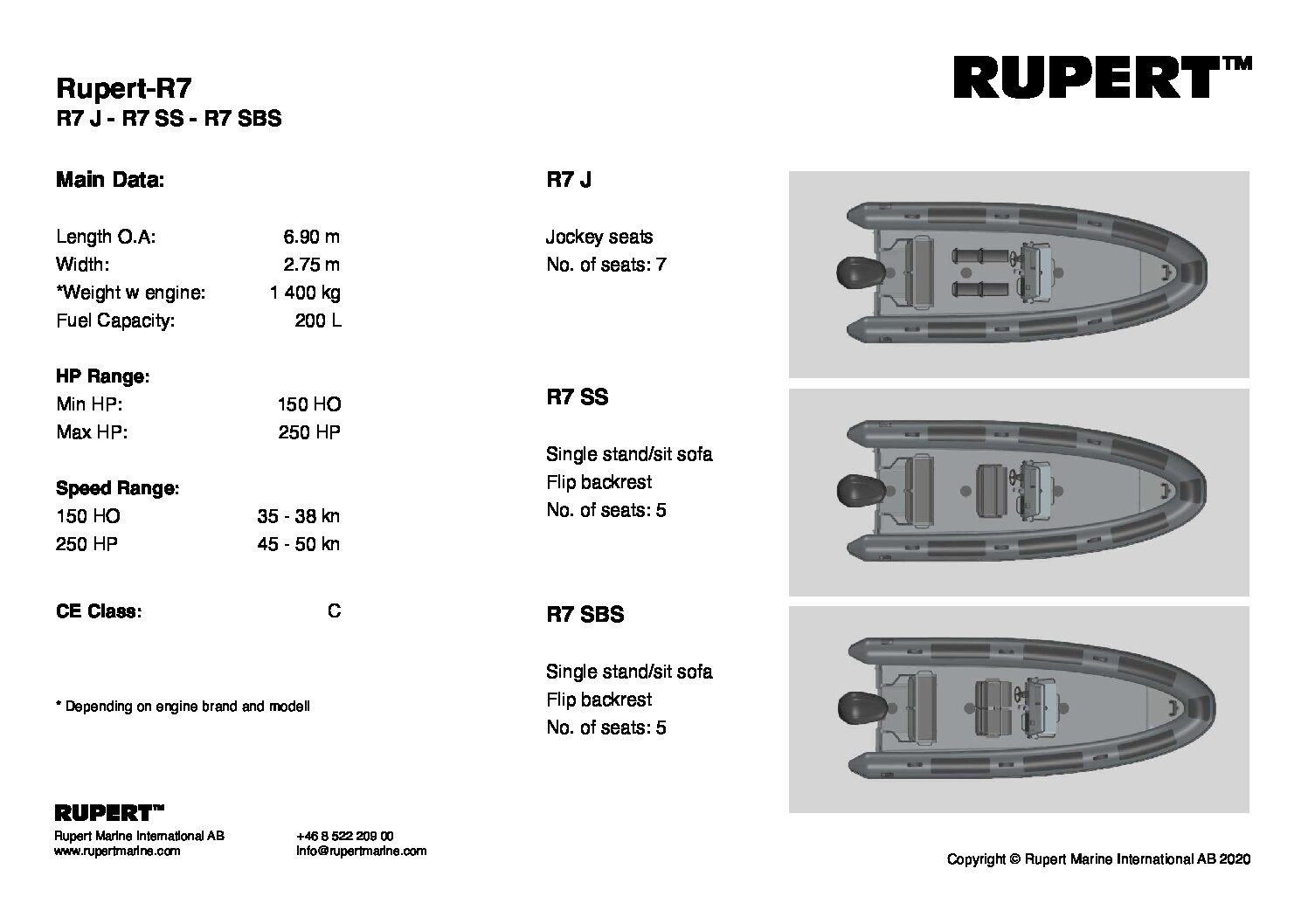 Rupert-R7-2020-spec-eqp